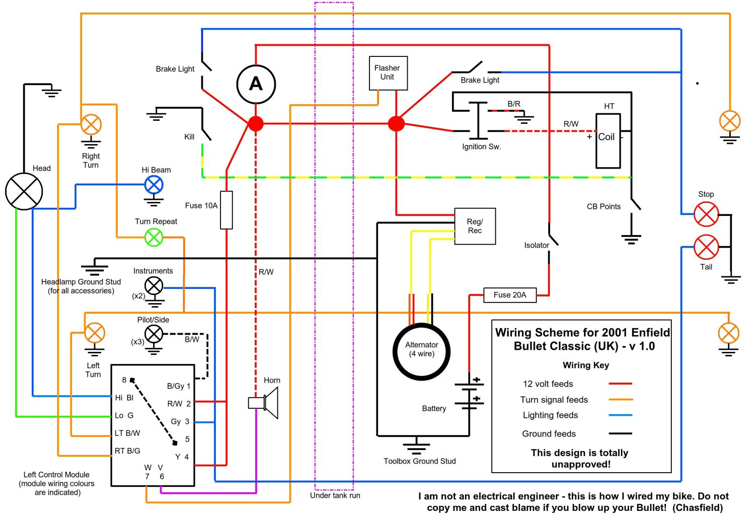 royal enfield bullet wiring diagram Wiring Diagram Collection – Royal Enfield Wiring Diagram