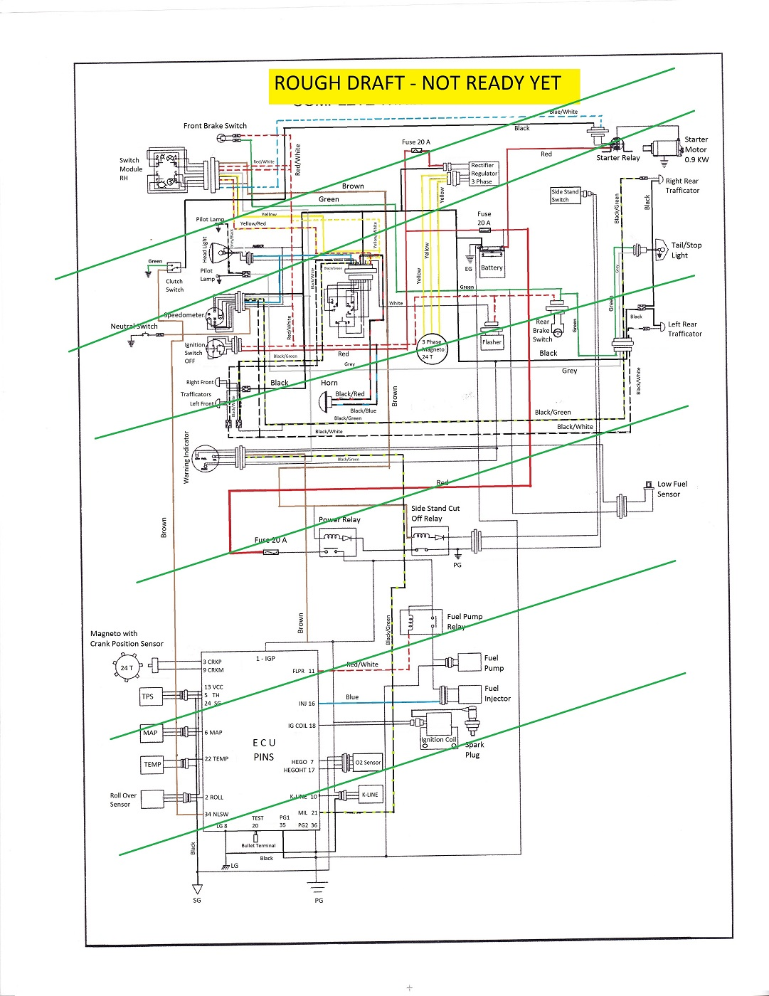 The real EFI Wiring Diagram – Royal Enfield Wiring Diagram