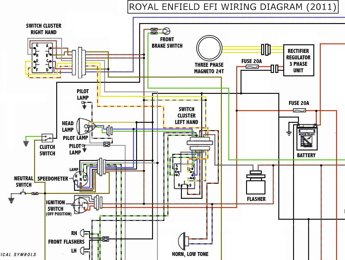 Royal enfield wiring diagram